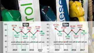 Petrol price hiked by 19 rupees in 2 years