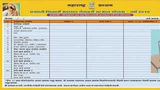 agriculture news marathi farmer loan waive