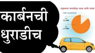 वाहने म्हणजे कार्बनची धुराडीच...!!