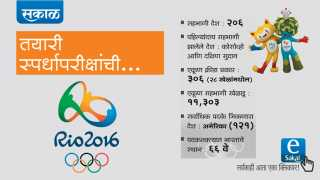 sakal news esakal news competitive exam news series upsc mpsc Rio Olympic