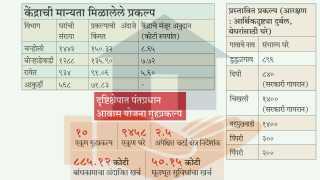 PM housing scheme PCMC