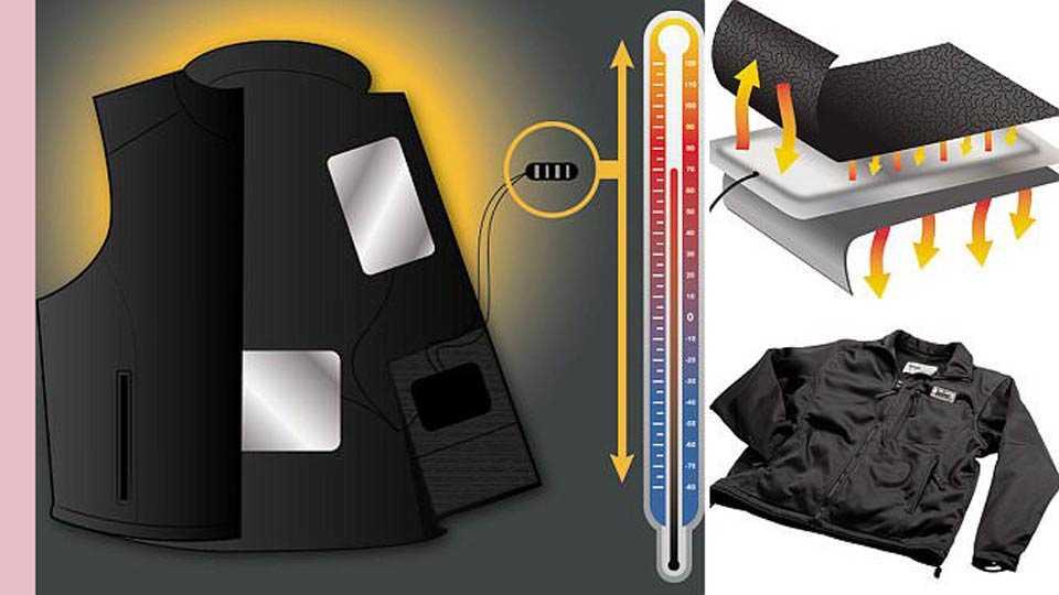 कडाक्याच्या थंडीसाठी इलेक्ट्रिक जॅकेट