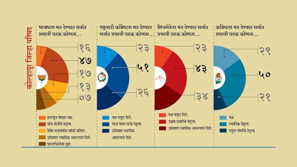 Kolhapur Vote Ki baat