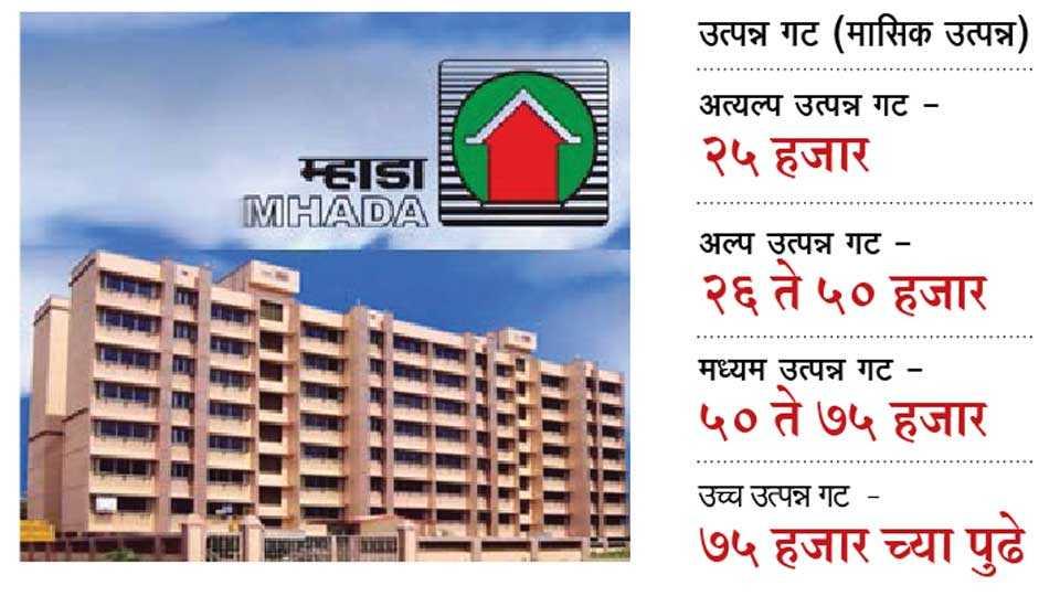 Mhada-Home