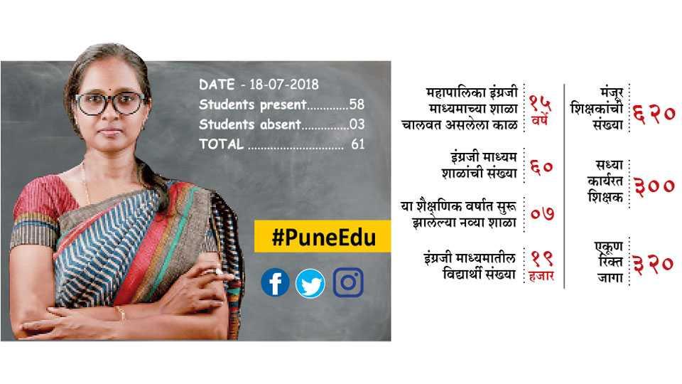 Pune-Education