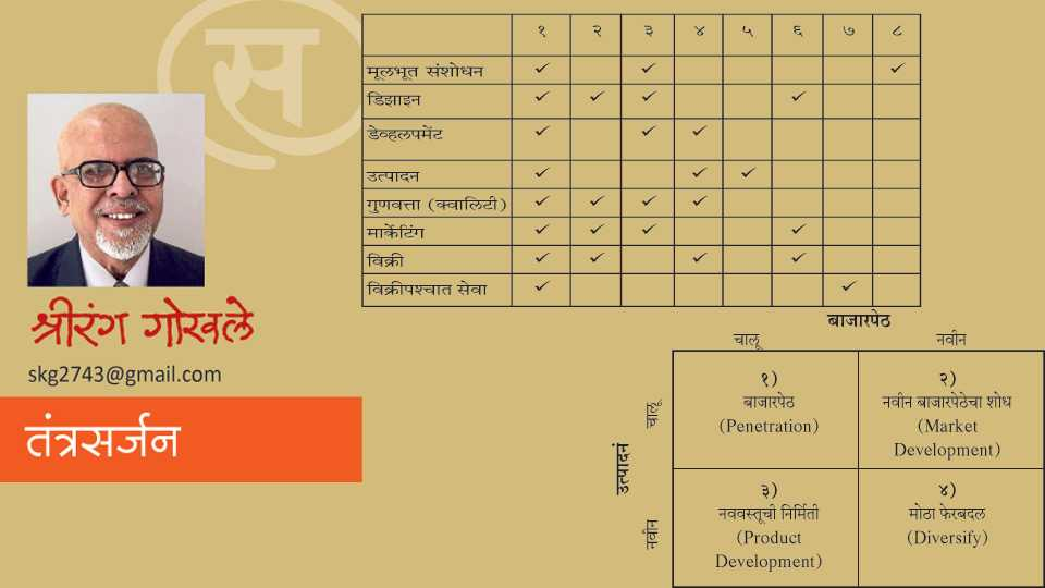 shriranga gokhale Writes about tecnology
