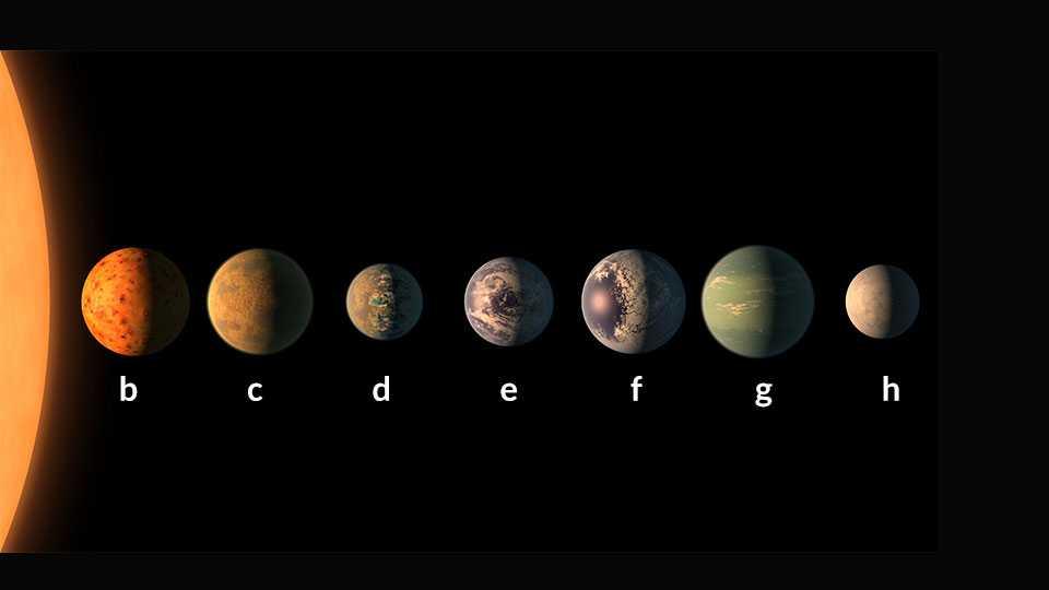 New solar system