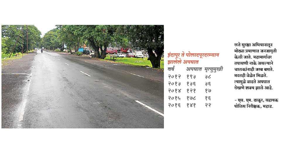 indapur - poladpur road