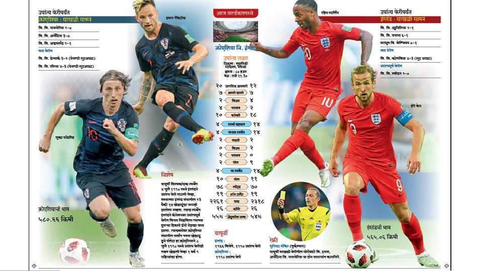 Croatia vs England Football World Cup Semi Final