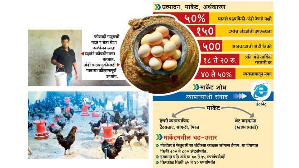 Kadaknath-Poultry