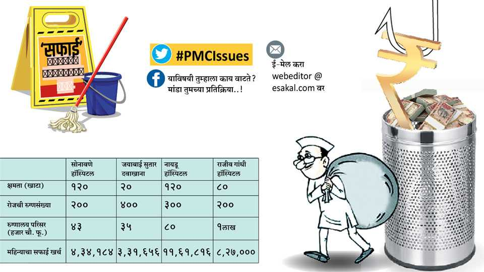 Cleaning work of municipal hospitals