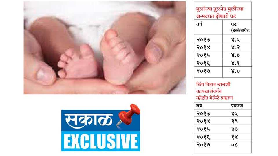 Girl-Birth-Rate-Decrease