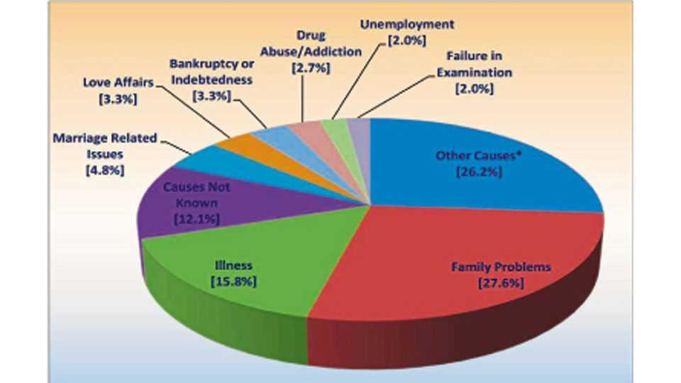 आरोग्य विभागाने तयार केलेला ग्राफ.