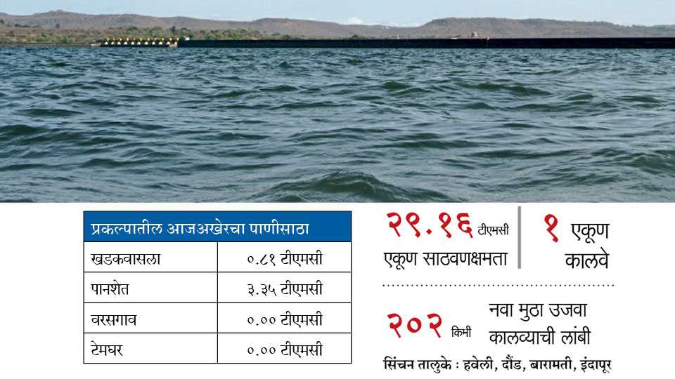 pune-dam-water-stock