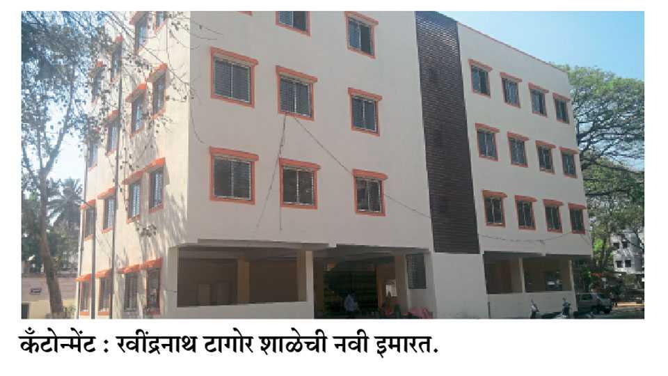 ravindranath-tagore school