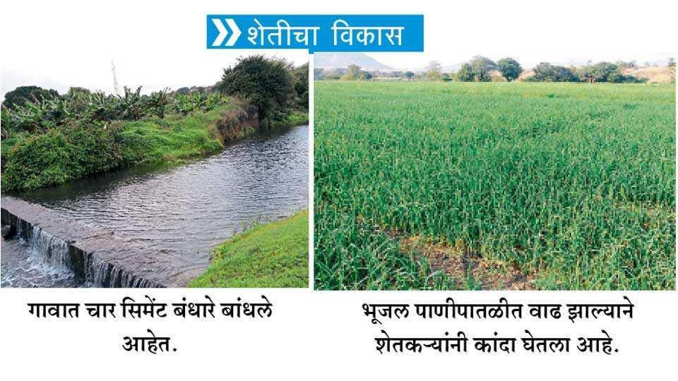 Ballalwadi-Agriculture