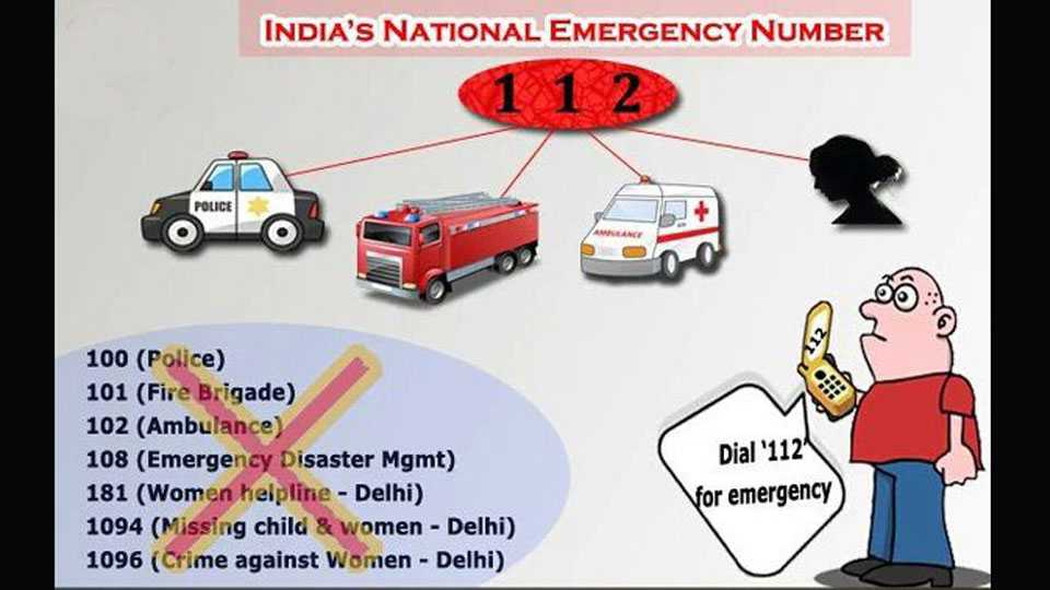 Emergency Condition No tension Dial 112