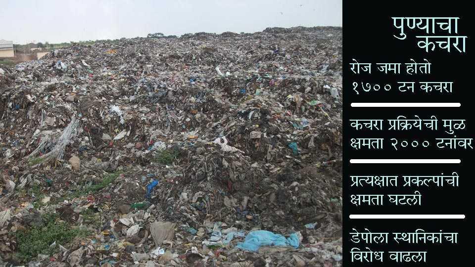 Pune Garbage