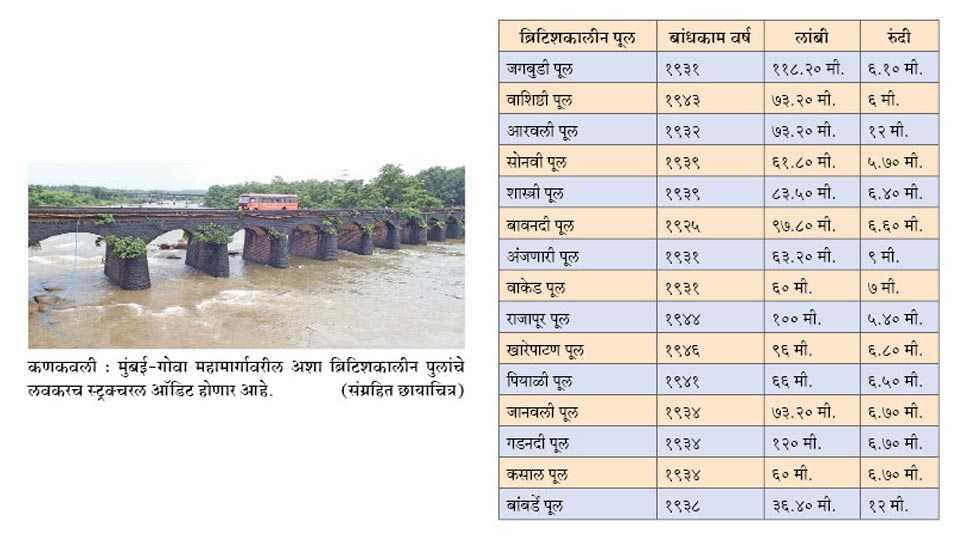 bridge-audit