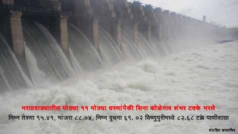 Marathi news Marathwada news drought rain Jayakwadi dam