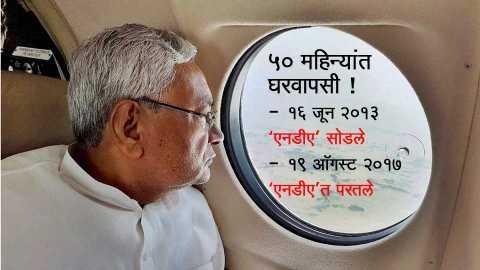 Marathi News Nitish Kumar joins NDA after 50 months