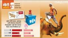 narendra-modi-three-year
